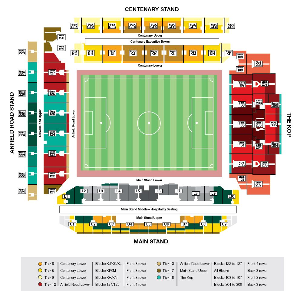 Ticket Sections at Anfield 2016-17