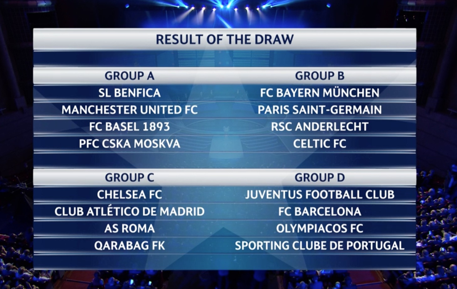 Champions League draw 2017-18 A