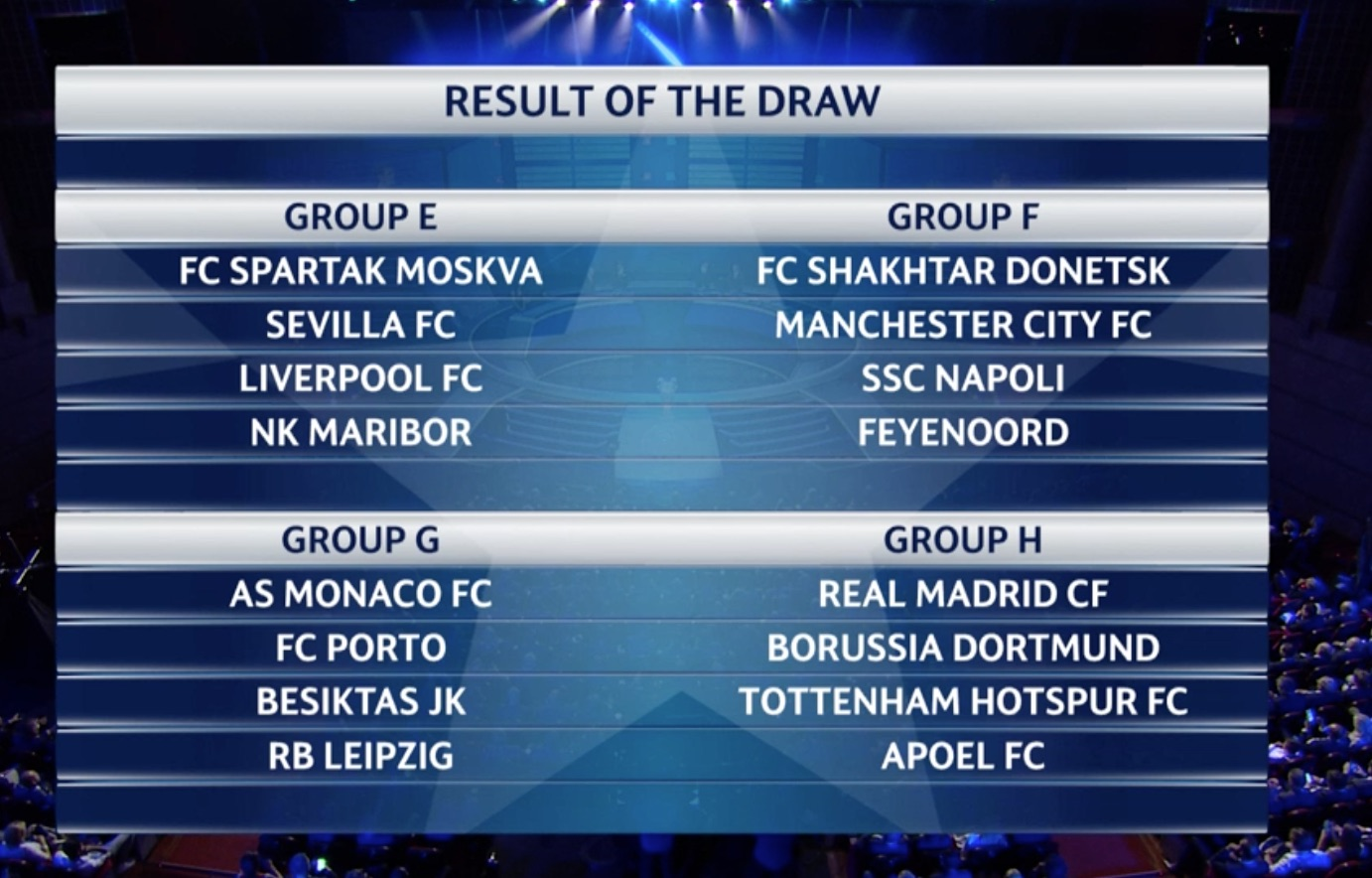 Champions League draw 2017-18 B
