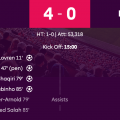 LFC 4-0 NUFC