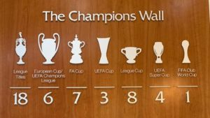 LFC Champions Wall - to be updated